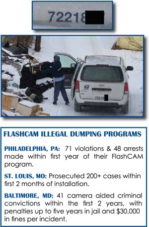 FlashCAM Illegal Dumping Programs